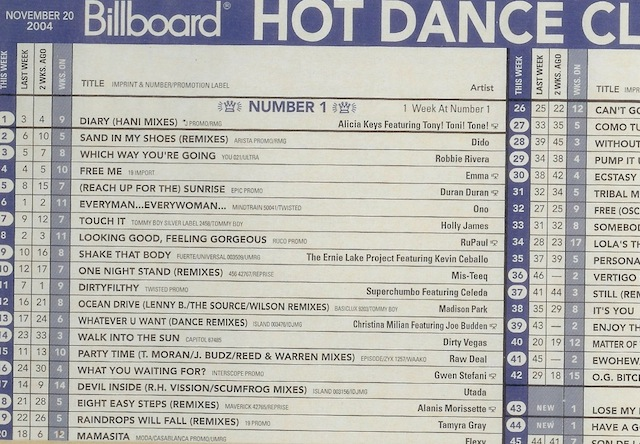 Diary Remix Reached No:1 on Billboard Hot Dance Club chart.
